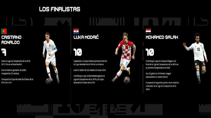 "Modric, Ronaldo y Salah compiten de nuevo en ""The Best"""