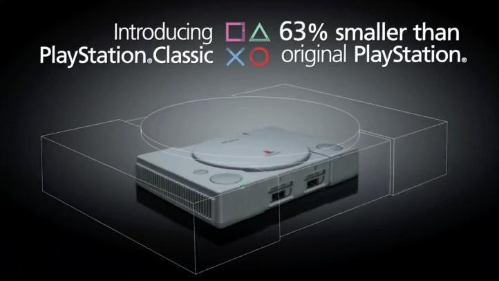 Sony lanzará una edición en miniatura de la PlayStation original