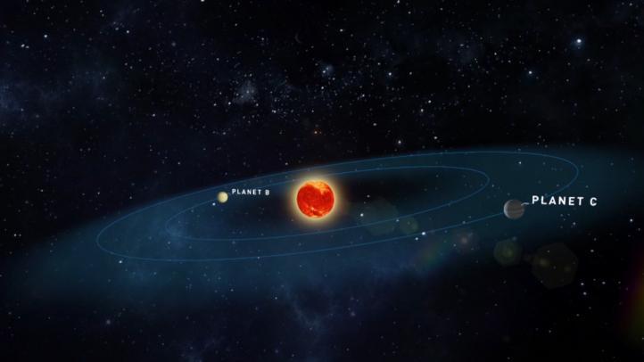 Algunos exoplanetas pueden ser más adecuados para vivir que la Tierra