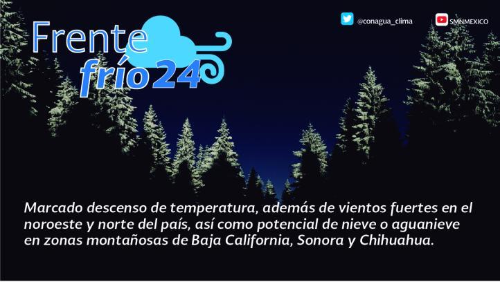 Pronóstico de Tiempo para el 21 de enero