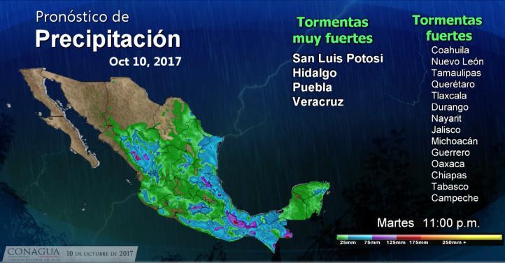 Pronóstico del tiempo para el 10 de octubre