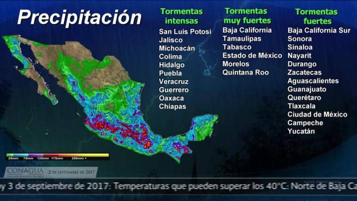 Pronóstico del tiempo para el 3 de agosto