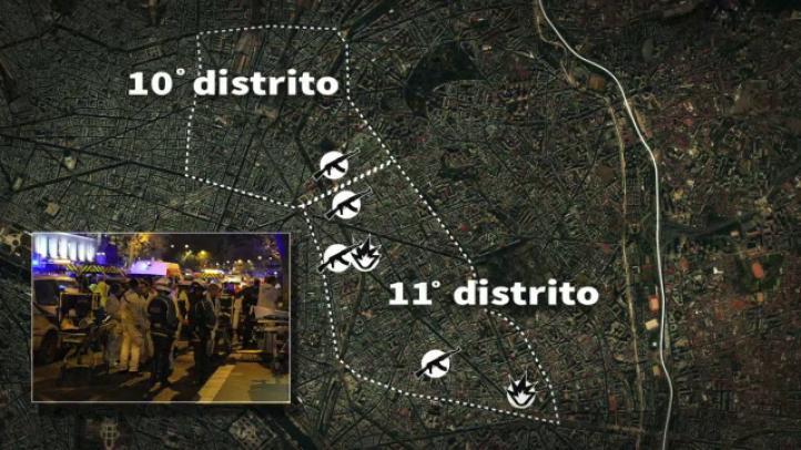 Videografía sobre los ataques en París.
