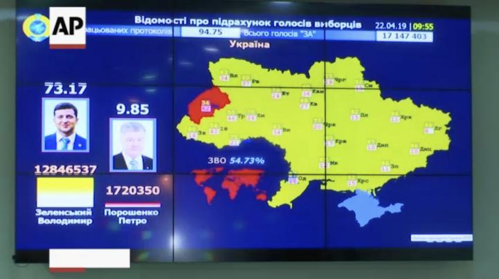 Ucrania: comediante Zelenskiy gana elecciones con autoridad