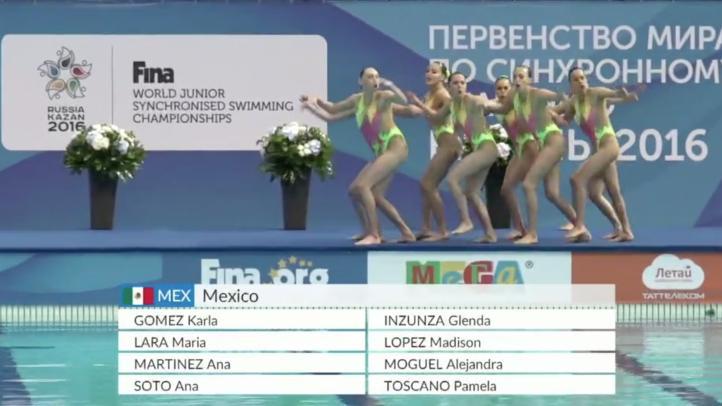 Selección  juvenil de nado sincronizado entre las 12 mejores del mundo