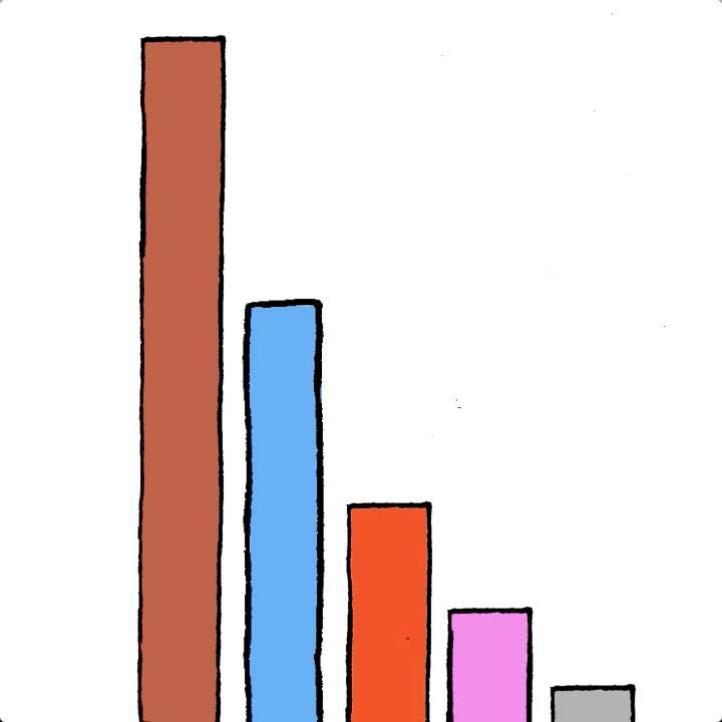 Moneros animados: Anaya en las encuestas