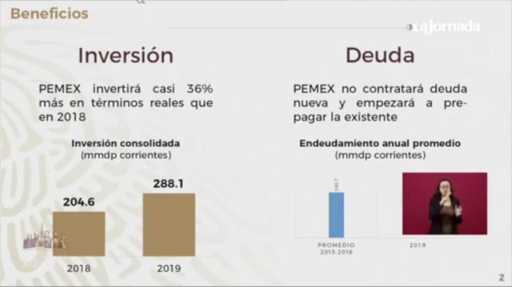 Pemex dejará de contratar deuda para inversión