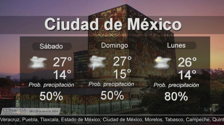 Pronóstico del tiempo para los días 28 y 29 de mayo