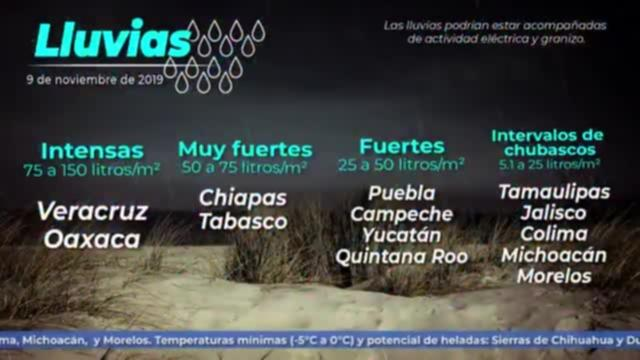 Pronóstico Del Tiempo Para El 9 Y 10 De Noviembre De 2019 La Jornada Videos