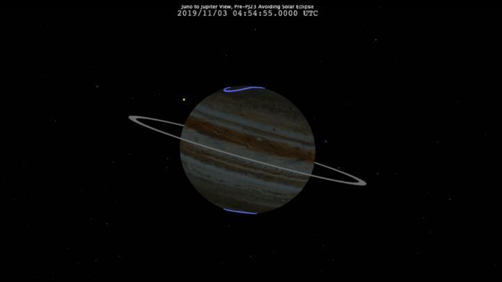 Misión Juno maniobra a fondo para alcanzar un letal eclipse joviano