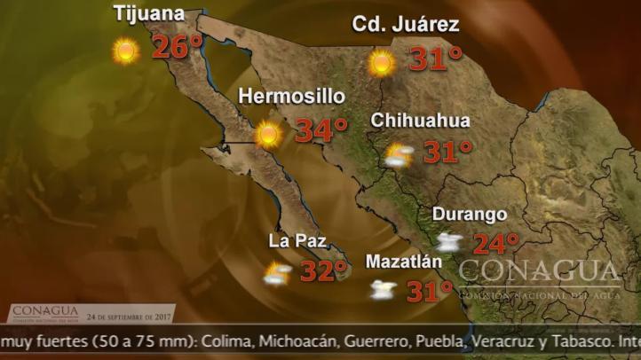 Pronóstico del tiempo para el 24 de septiembre