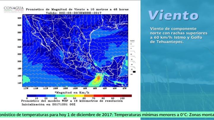 Pronóstico del tiempo para el 1 de diciembre de 2017