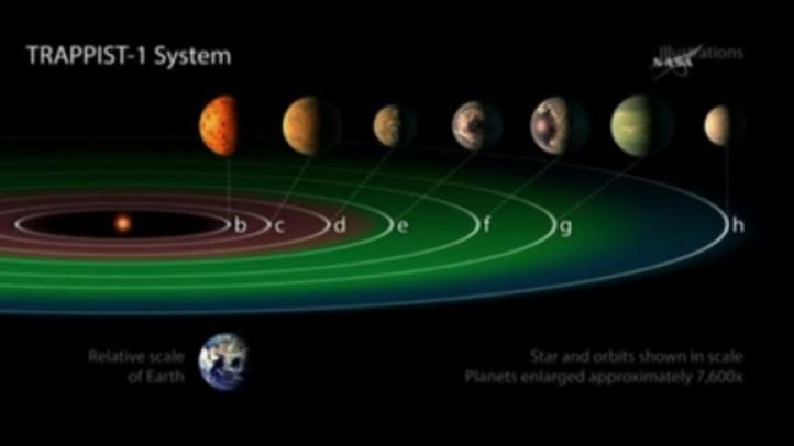 Hallan 7 planetas junto a estrella; podrían sostener vida