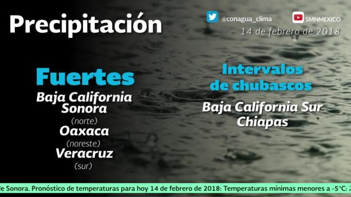 Pronóstico del tiempo para el 14 de febrero