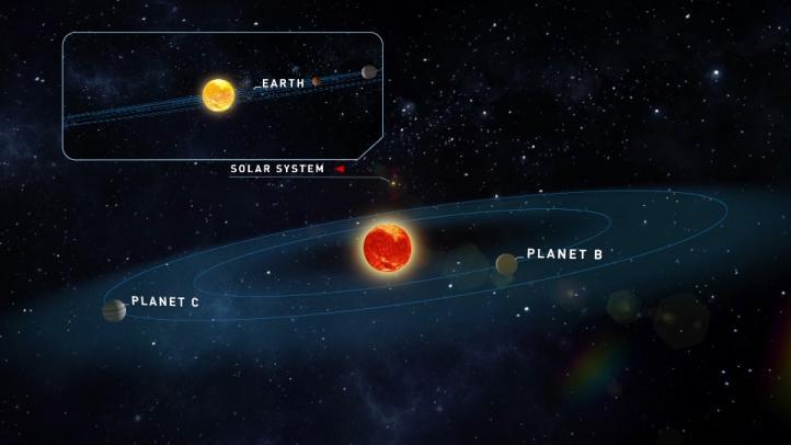 Hallan dos nuevos planetas similares a la Tierra