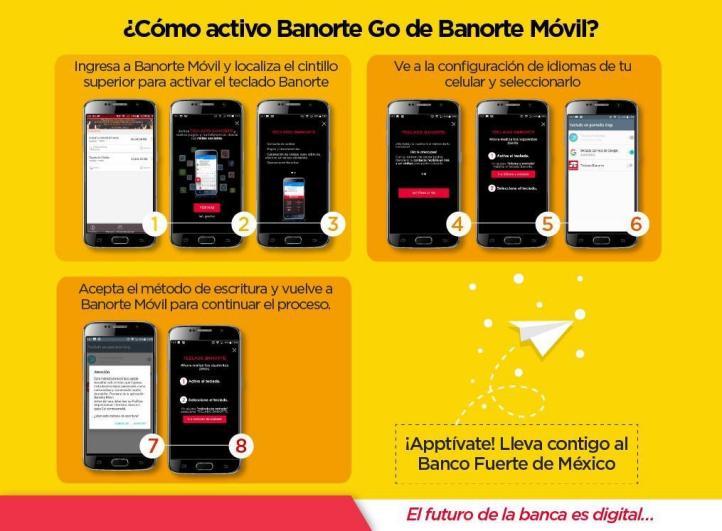 Banorte lanza teclado para transferencias