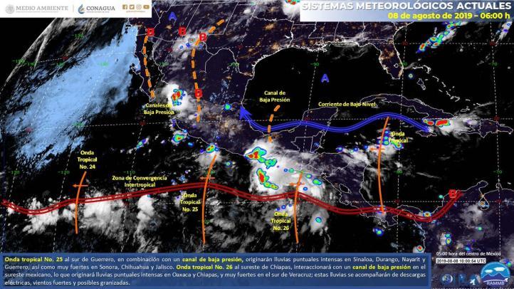 Pronósticos del Tiempo del 8 de agosto de 2019