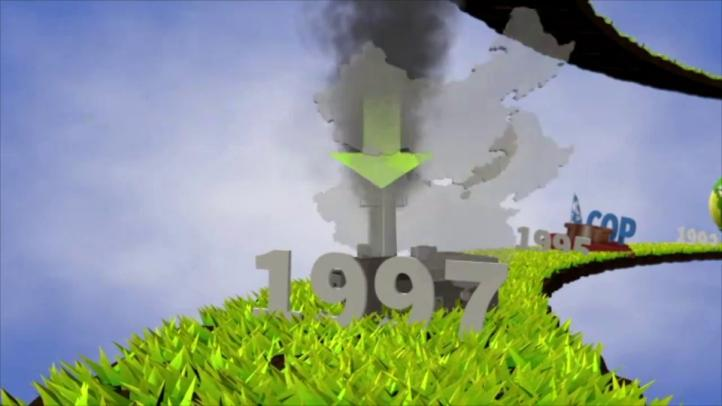 Videografía sobre las conferencias climáticas