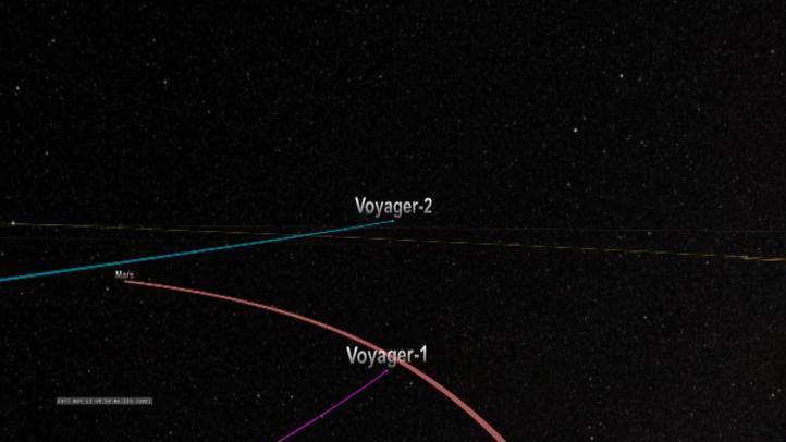 La sonda Voyager 2 está saliendo del Sistema Solar