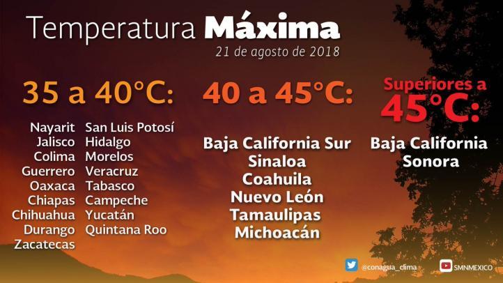 Pronóstico del Tiempo para el 21 de agosto de 2018
