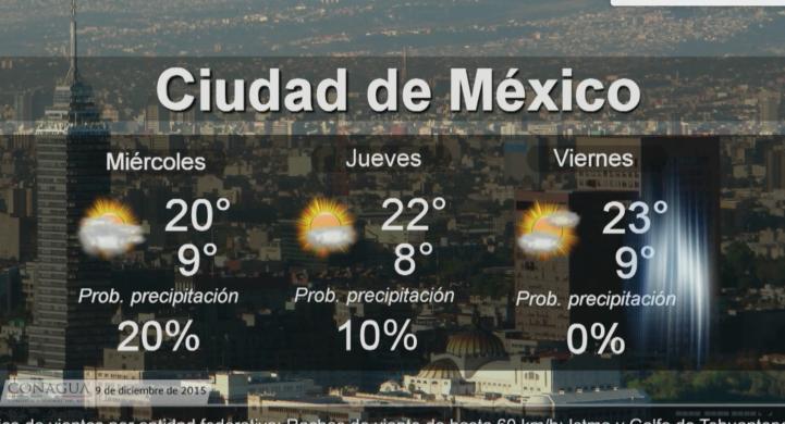 Pronóstico del tiempo del 9 de diciembre