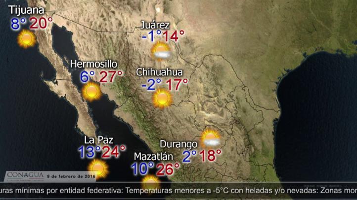 Pronóstico del clima para el 9 de febrero