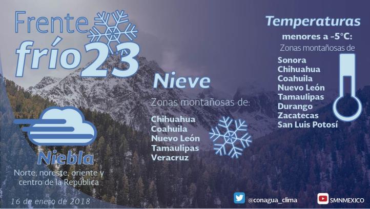 Pronóstico del Tiempo para el 16 de enero de 2018